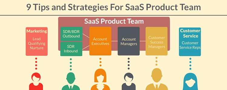 SaaS Product Team