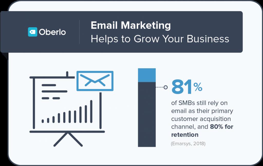 email-marketing-statics
