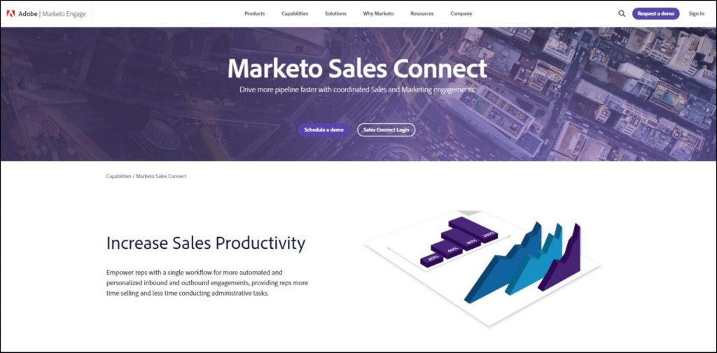 marketo-sales-connect-home-page