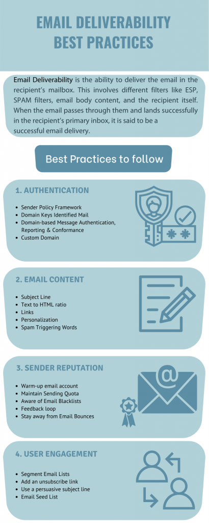 Email-Deliverability-Infographics