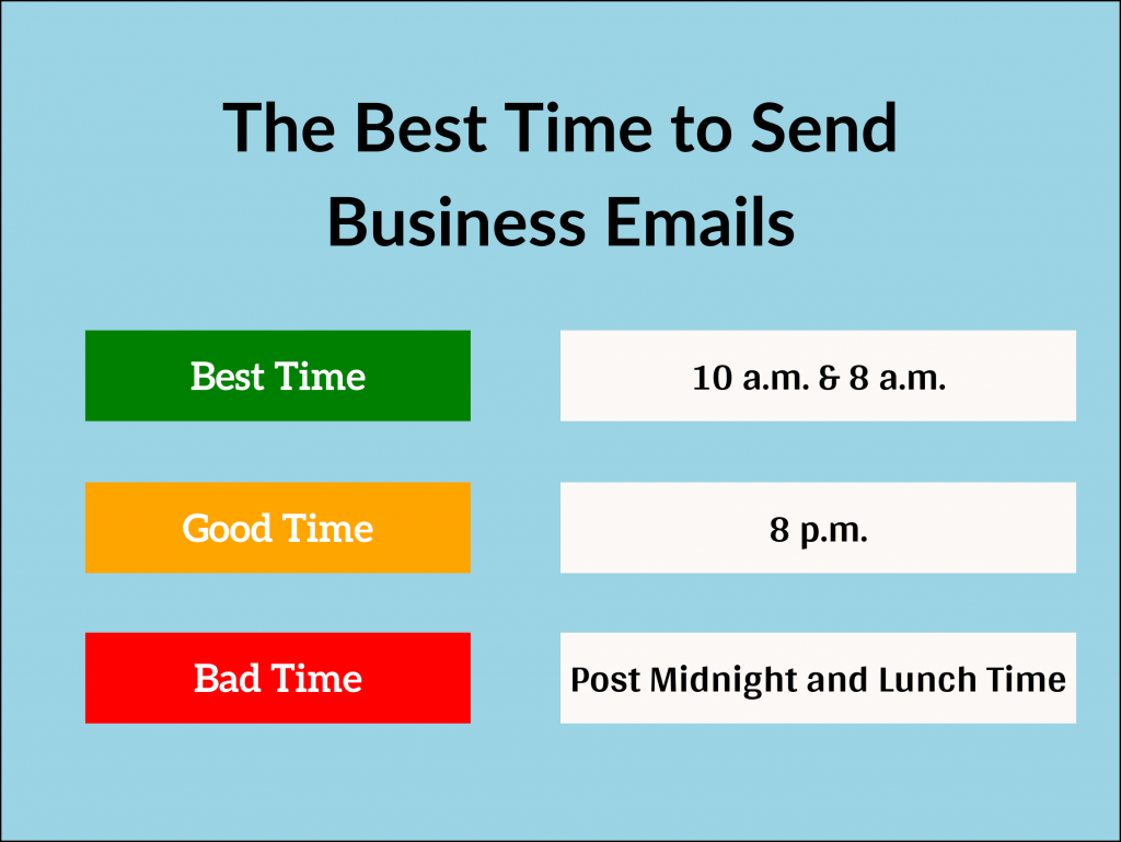 best time to send business emails
