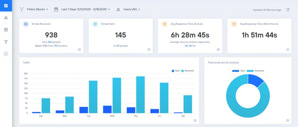 Email-Analytics-Image