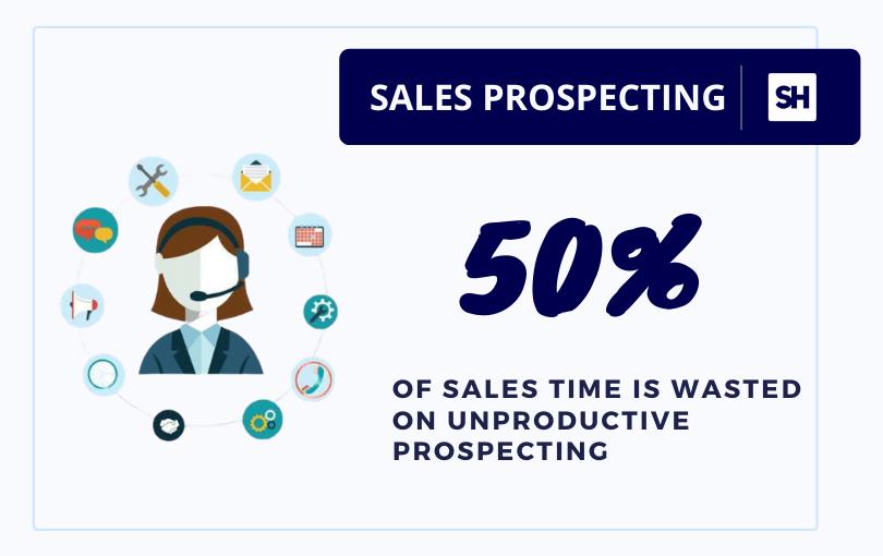 sales prospecting statistics by B2B lead
