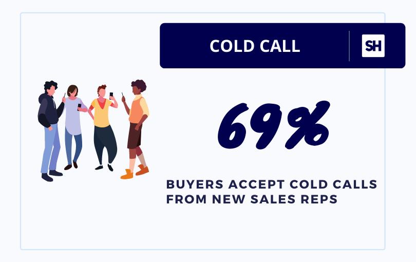 cold call statistics by rain sales training