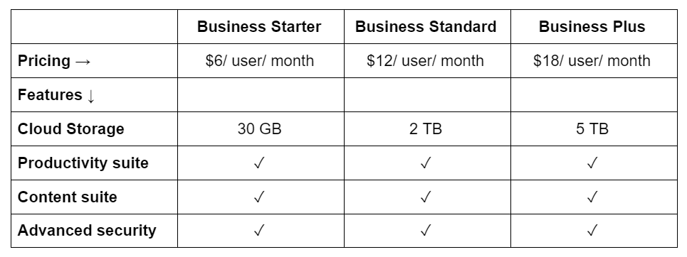 office 365 vs Gsuite pricing