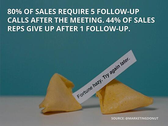 consistent followup is crucial in sales prospecting
