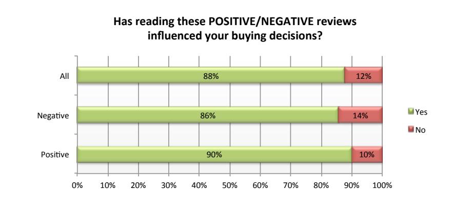 how to make sales calls convert better using success stories