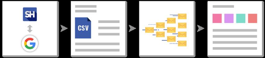Mass email Gmail