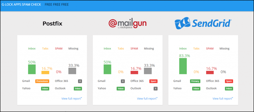 email-deliverability-Glockapps